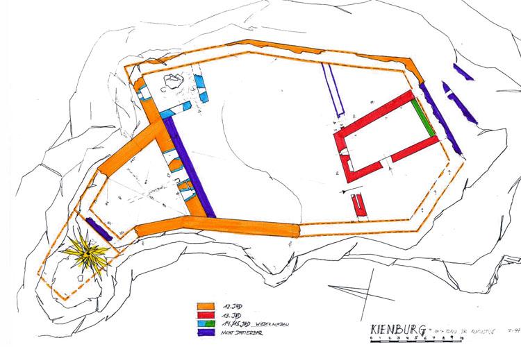 Kienburg: Grundriss und Baualterplan auf Basis Plan Augustin