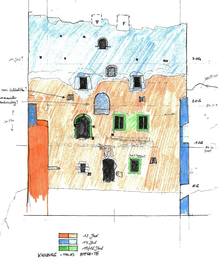 Kienburg: Bauaterplan der Hofseite des Festen Hauses